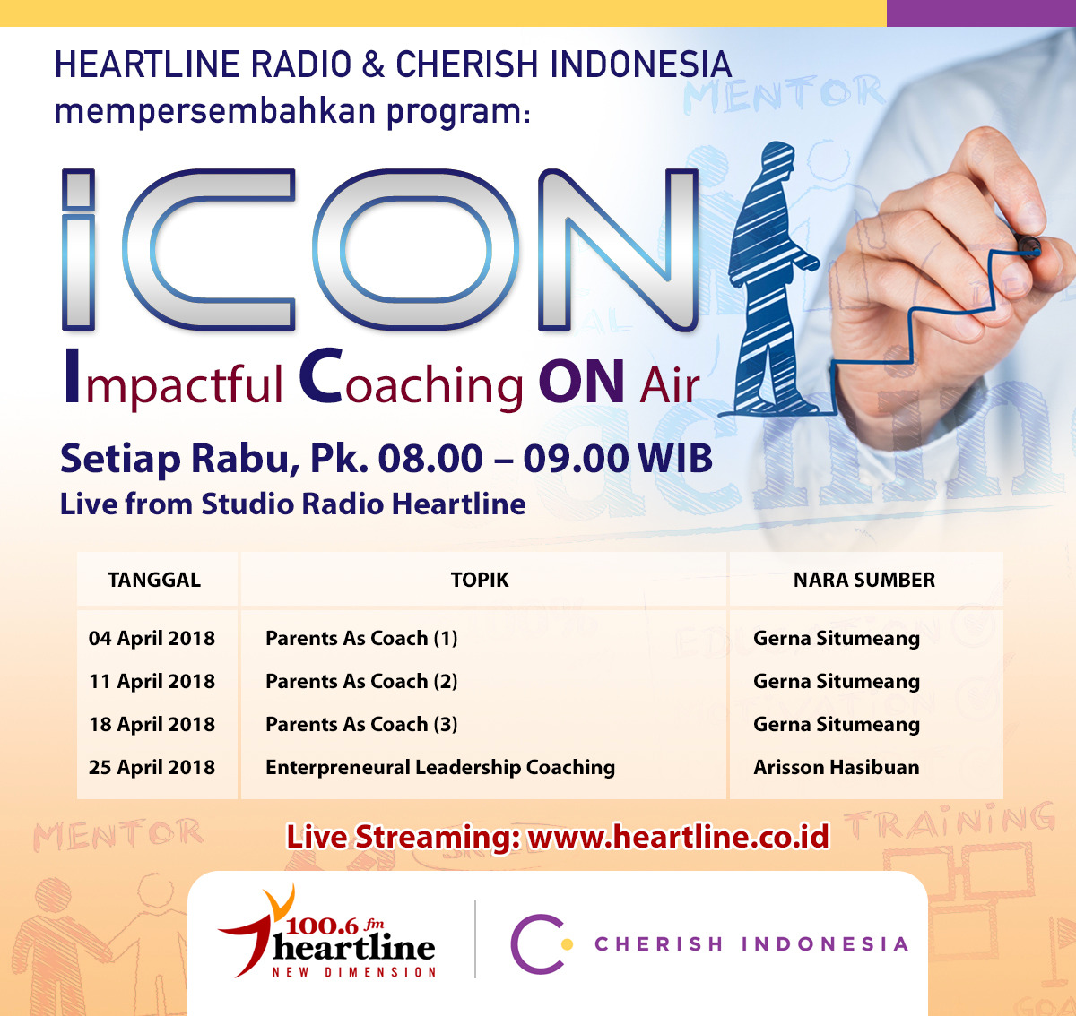 Parent as Coach (1) – iCON
