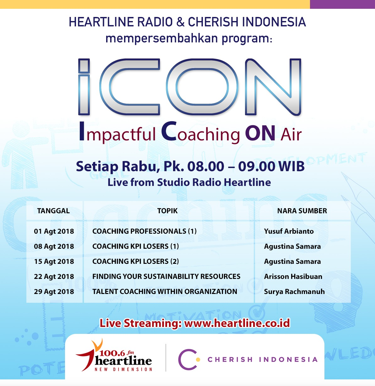 Impactful Coaching on Air